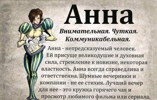 Анна краткое обозначение имени